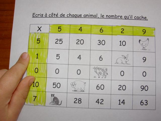 Tables de division search results calendar 2015 for Les tables de multiplications ce1