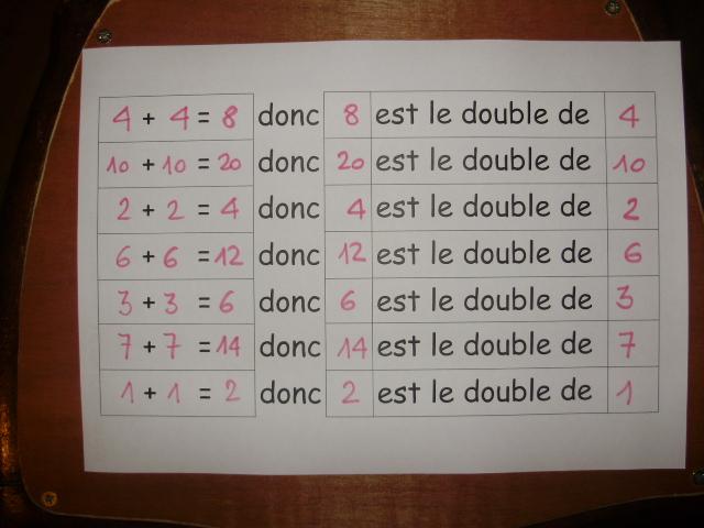 Double Et Moitie Le Petit Roi Enfant Autiste