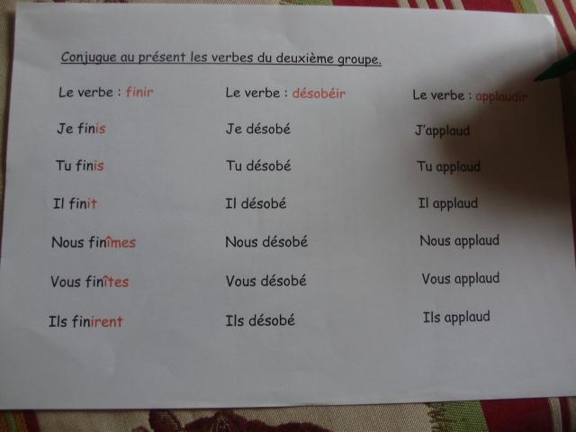 Conjugaison verbe rencontrer au passe simple
