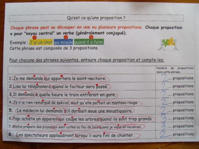 Propositions le petit roi enfant autiste for Portent verbe