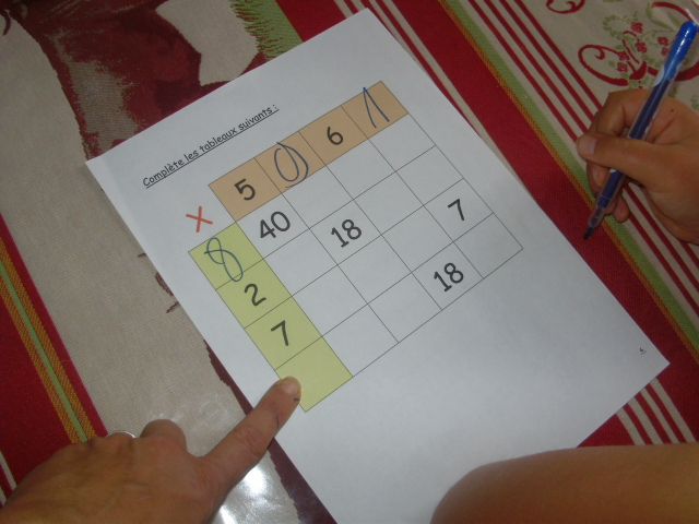 Multiplications le petit roi enfant autiste for Table de multiplication cm2
